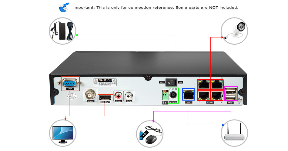 how to connect nvr to laptop