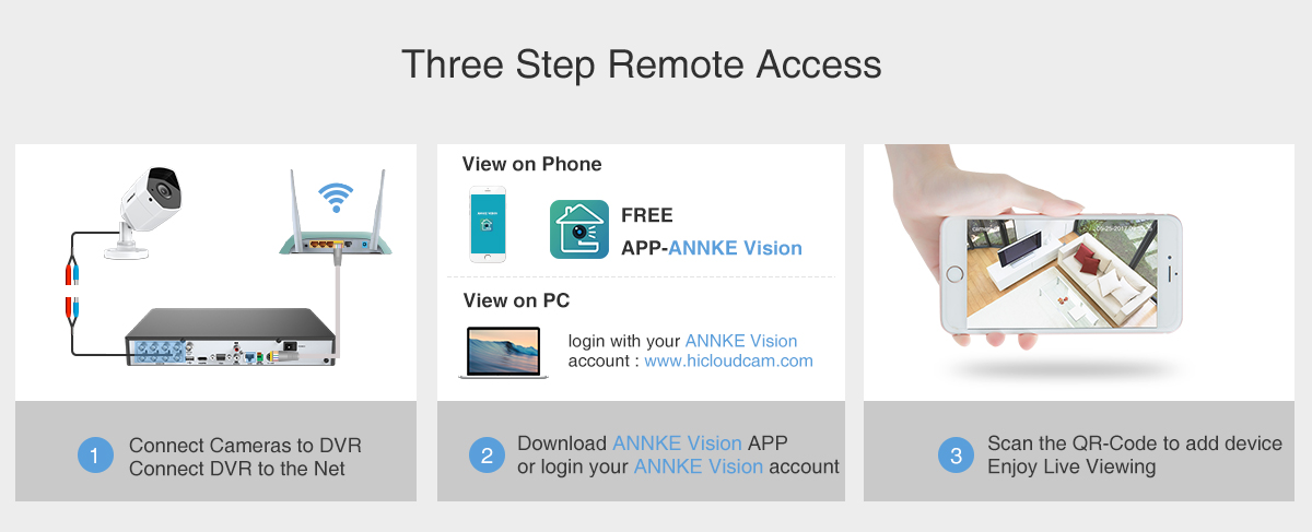 Details about ANNKE 3MP HD H 264+ 8CH DVR In/Outdoor Metal 3D DNR CCTV  Security Camera System