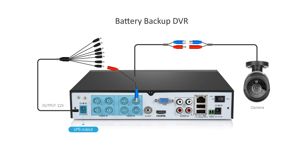 Sannce Battery Backup 8ch Dvr 720p Cctv Outdoor Security