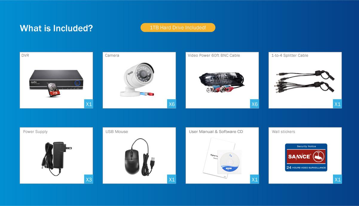 SANNCE 8CH / 4CH 1080N DVR 720P TVI IR White Security Camera System ...